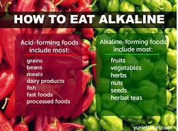 how to alkalize your body fast